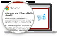 Alerte phishing